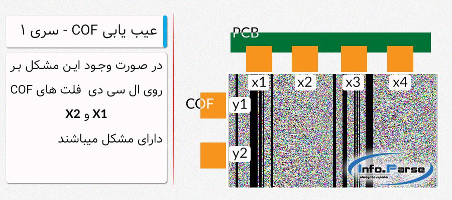 رفع ایرادات فلت با دستگاه تعویض فلت ال سی دی باندینگ ماشین 1