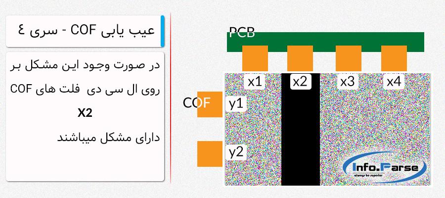 رفع ایرادات فلت با دستگاه تعویض فلت ال سی دی باندینگ ماشین 4