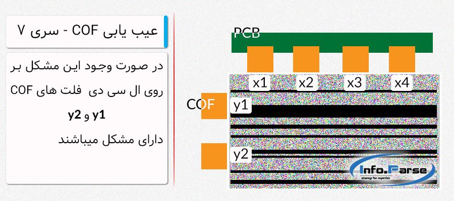 رفع ایرادات فلت با دستگاه تعویض فلت ال سی دی باندینگ ماشین 7