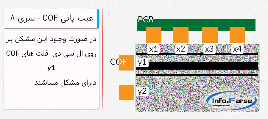 رفع ایرادات فلت با دستگاه تعویض فلت ال سی دی باندینگ ماشین 8
