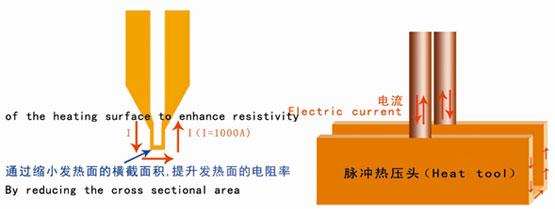 سیستم گرمادهی تعویض فلت تلویزیون | نقطه زن | pulse heating